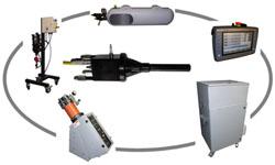 https://plasmapowders.com/media/convertible-hvaf-hvof-thermal-spraying-equipment-med.jpg