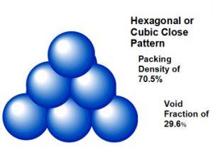 hexqagonal