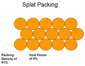 splat packing